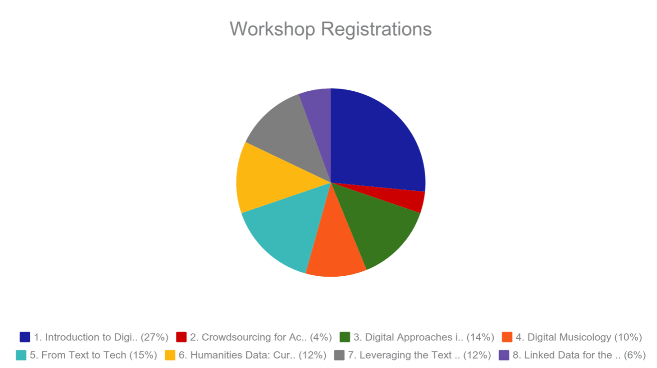 dhoxss2015-workshops.png