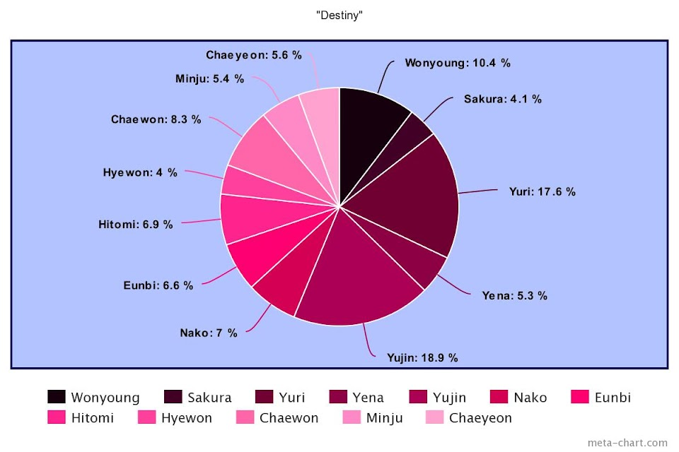 meta-chart (47)