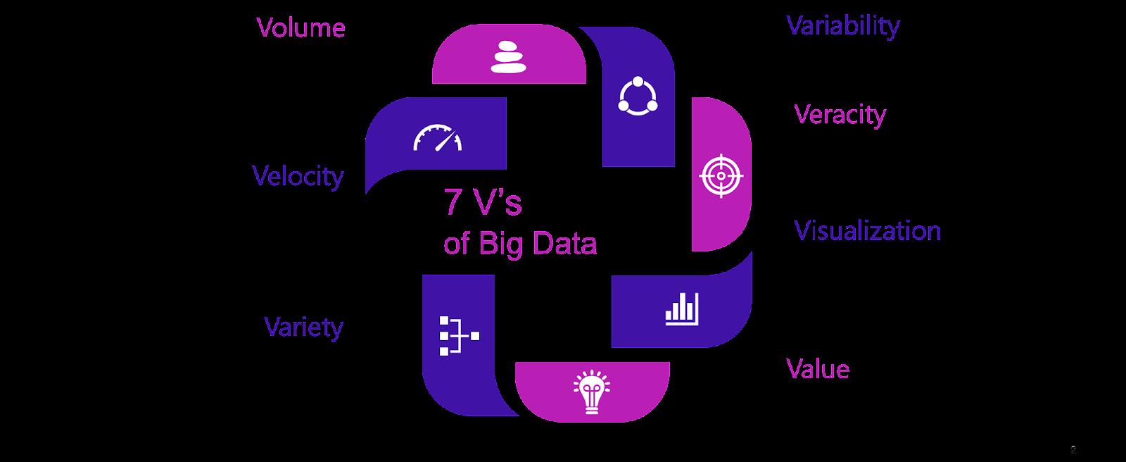 data challenges - IT infrastructure