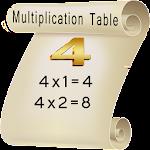 Learn 4 Multiplication Table