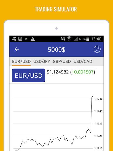 Forex Tutorials - Trading for Beginners  screenshots 12