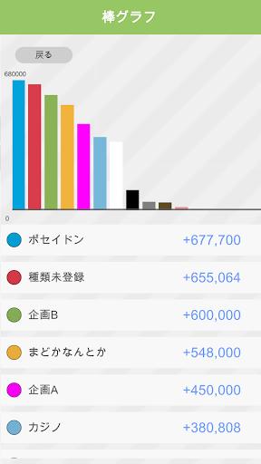 クイック収支表 screenshot 2