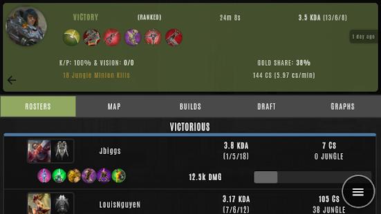 Halcyon Elite Vainglory Stats - náhled