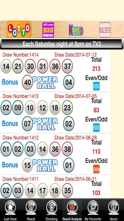 Keno results nz lotto