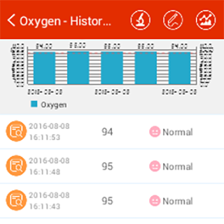 Icare Oxygen Monitor Android Screenshot