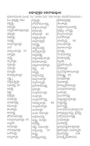 Pooja Vidhana Epub Download
