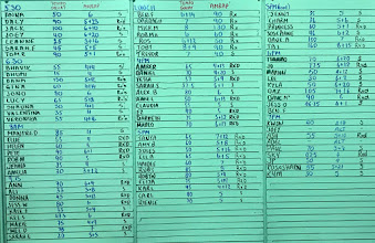 Photo: 23 Jul - 8 Min AMRAP - 4 DeadBall Onto Box (60/40), 8m Yolk Carry (90/60), 12 Sledge Hits