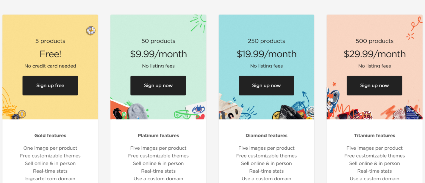 5 less expensive alternatives to Shopify 1
