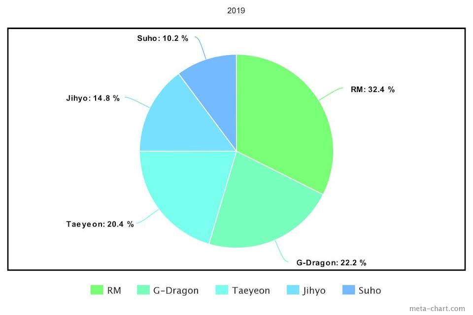 meta-chart - 2021-02-22T184315.267
