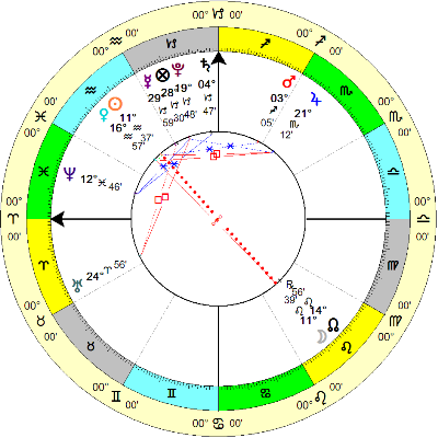 полное лунное затмение 31 января 2018