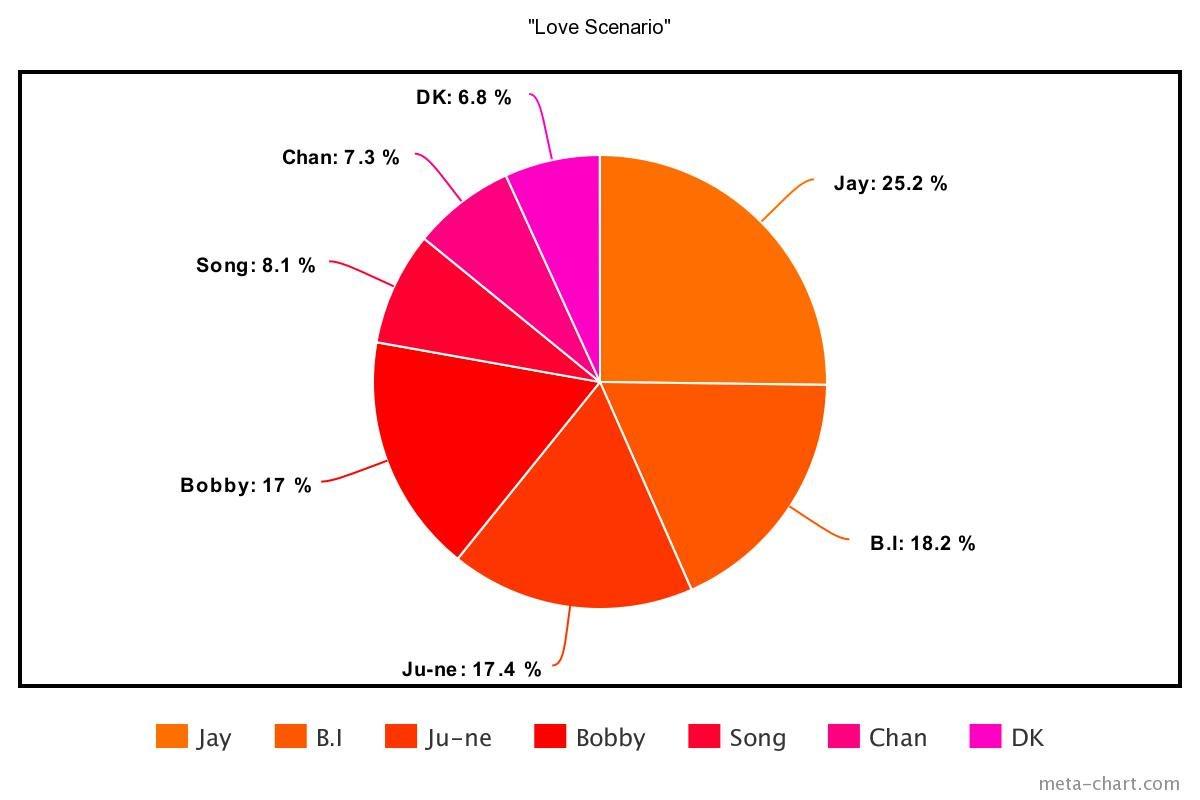 meta-chart - 2021-02-09T235620.898