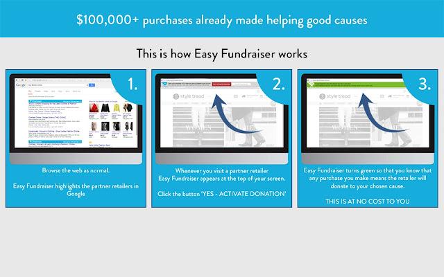 EasyFundraiser
