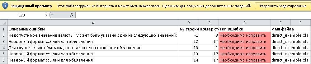 Таблица ошибок