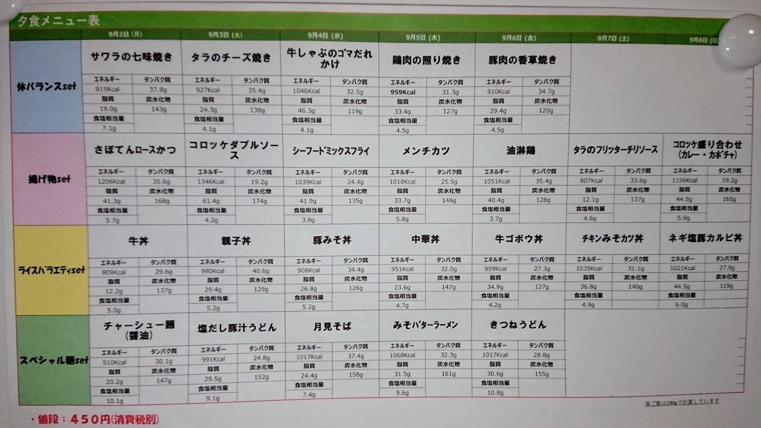 松風寮・食堂メニュー