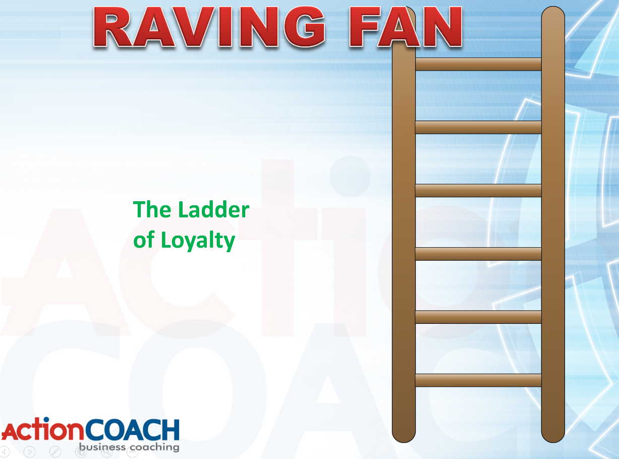 C:\Users\Hung\Documents\ActionCoach\BCVN\Seminar\ServiceRICH\Raving Fan Ladder1.PNG