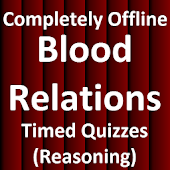 Blood Relations-1(Bank Exams)