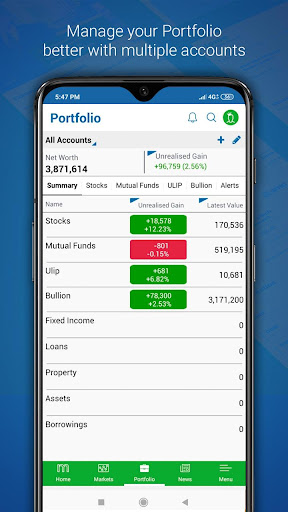 Moneycontrol Markets on Mobile screenshot 5