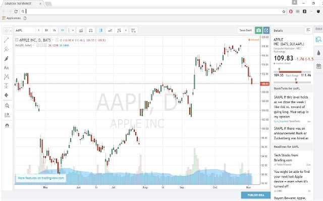 GAMEDIA Stock Exchange Forex Market Tab