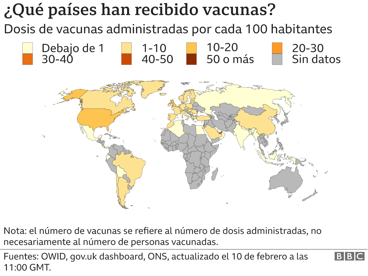 Gráfico que muestra las dosis de vacunas administradas cada 100 habitantes