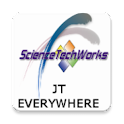 ScienceTechWorks - Logo
