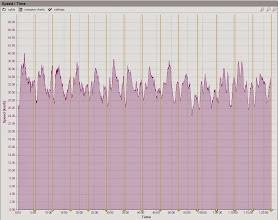Photo: Le relevé de la course de Charles, vitesse moyenne 31,7 km/h, vitesse max 40,1 km/h.