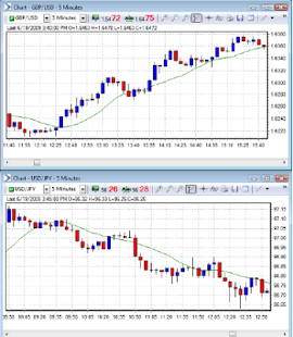 Guide to Online Forex Trading screenshot