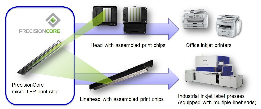 Epson to bolster production capacity of leading-edge PrecisionCore Inkjet Printheads