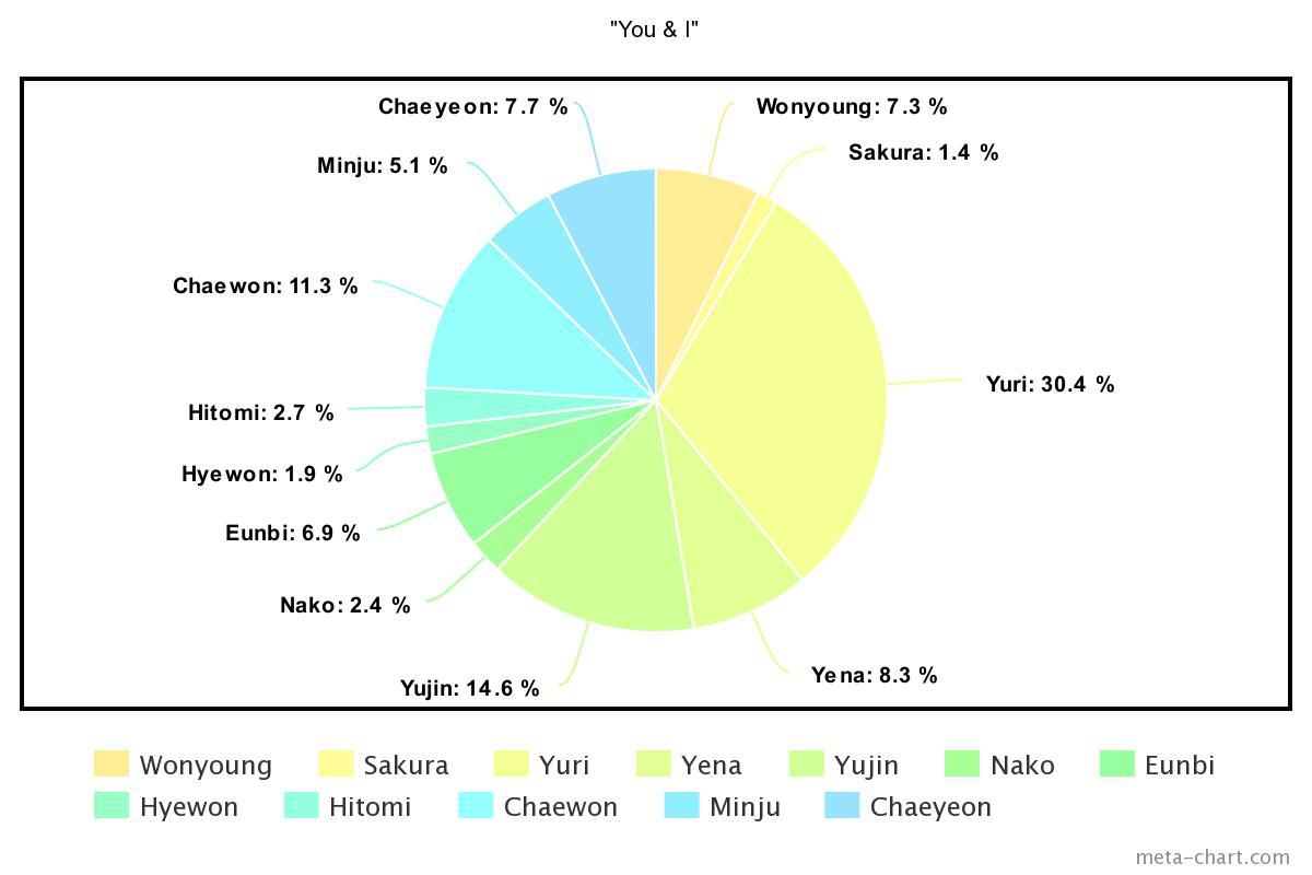 meta-chart - 2021-01-23T170802.336
