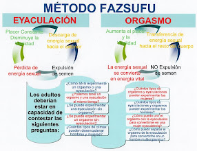 Photo: ESPAÑOL: Método fazsufu - Experimentaciones orgásmicas y eyaculatorias en hombres y mujeres. ENGLISH: Fazsufu method - Experimentations orgasmic and ejaculation in men and women. CHINO: Fazsufu 方法 - 實驗性高潮與射精的男子和婦女. ÁRABE: Fazsufu الأسلوب - التجريب النشوة الجنسية وأغراض في الرجال والنساء