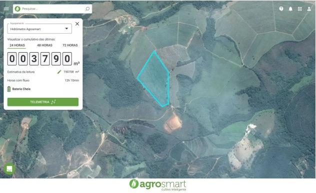 Monitoramento do sistema de telemetria da Agrosmart