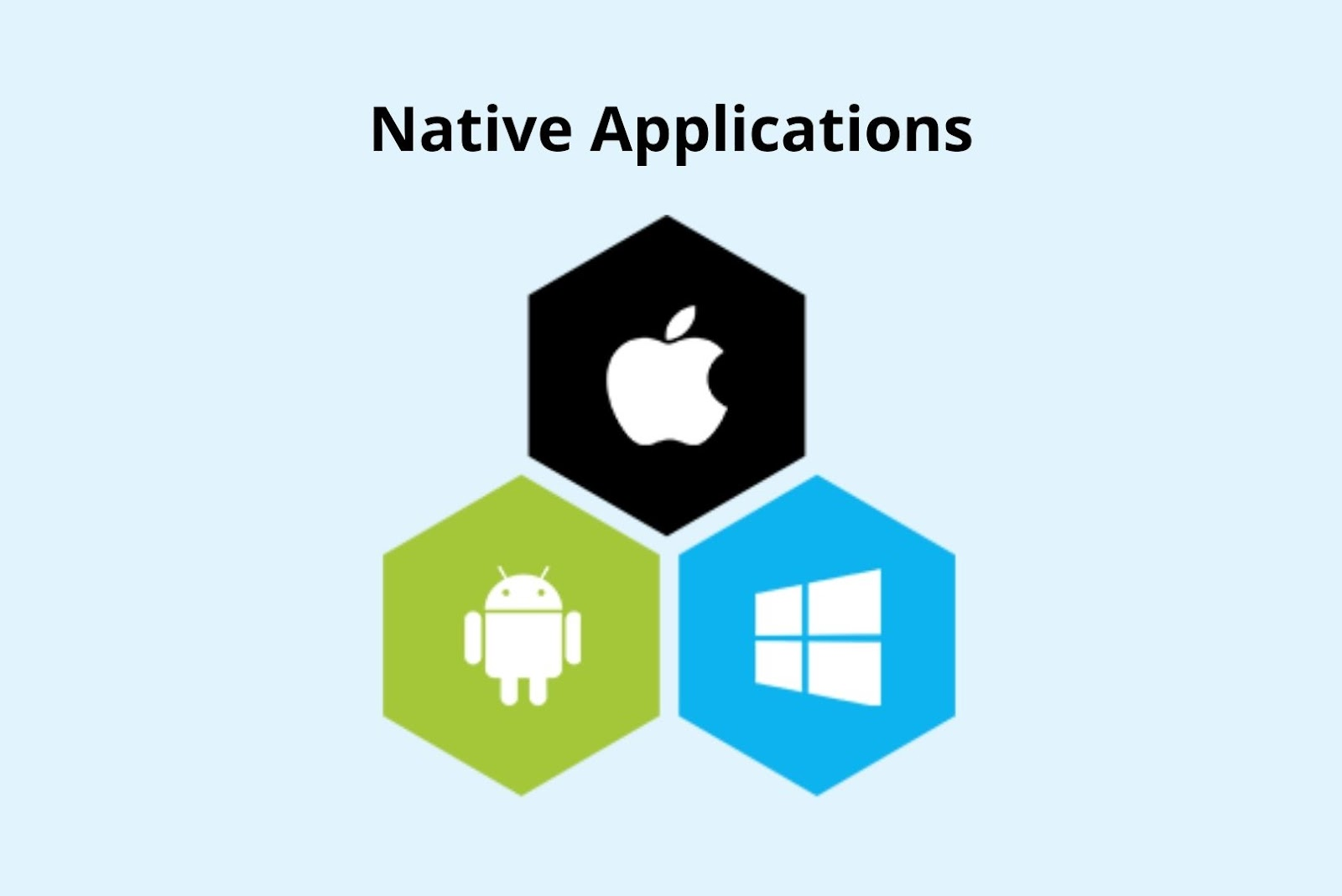 Native applications