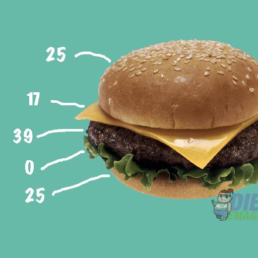Dieta dos Pontos - Controle