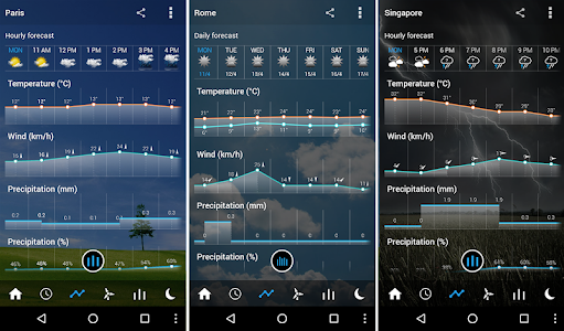 Transparent clock & weather screenshot 4