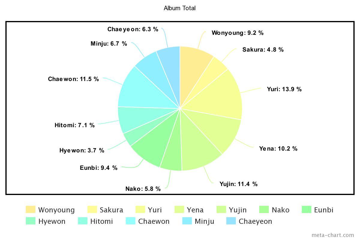 meta-chart - 2021-01-23T171316.582