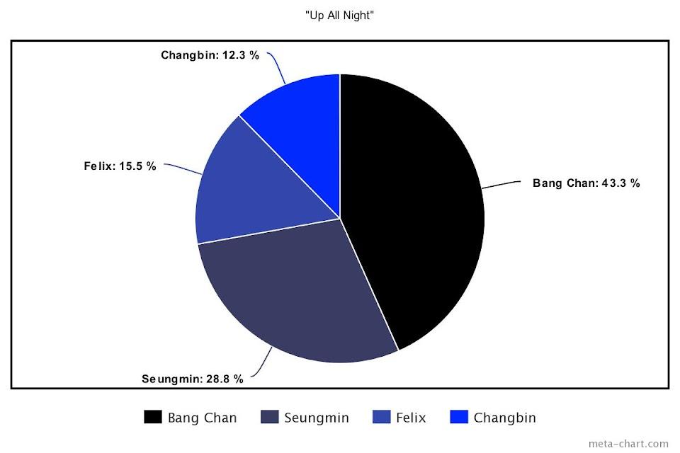 meta-chart - 2021-07-31T134215.088