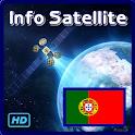 Portugal HD Info TV icon