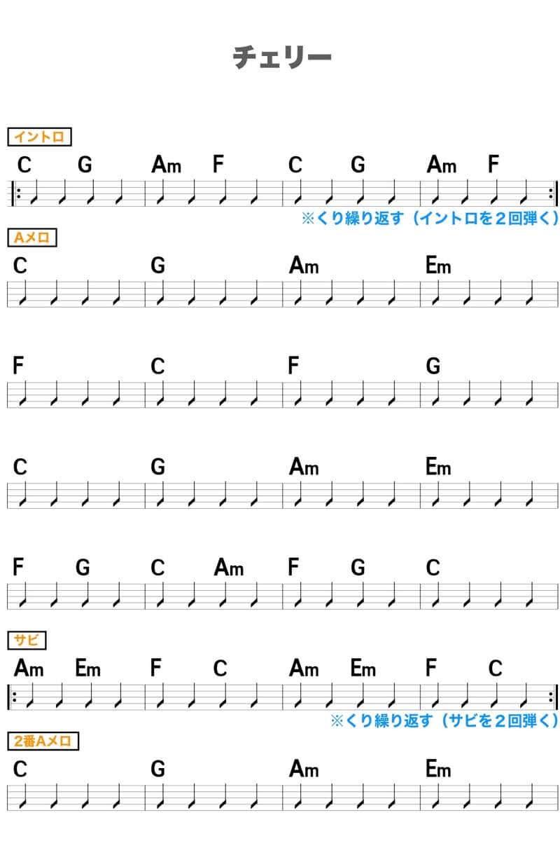 スピッツ「チェリー」のギターコード楽譜1