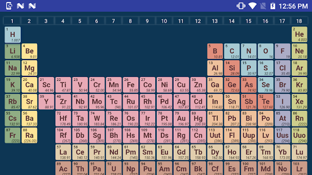 Download periodic table by solace infotech pvt ltd apk latest periodic table by solace infotech pvt ltd poster urtaz Choice Image