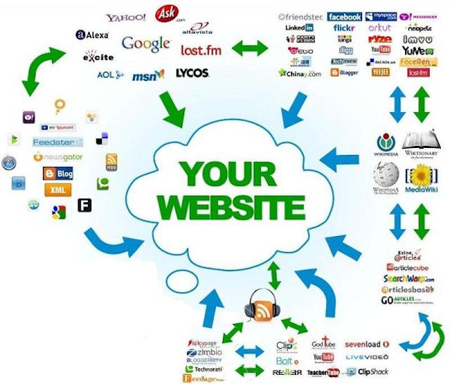 Các thuật ngữ ảnh hưởng tới link liên kết bạn nên biết