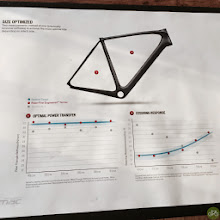 Photo: Size optimized mean that each bike is tuned, instead of a 56 that's either larger or smaller in the mold.