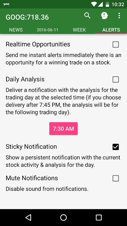 Market Sensei