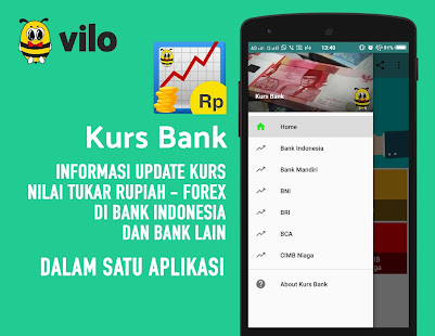 Kurs Bank Indonesia: Rupiah Exchange Rate (IDR) - Apps on