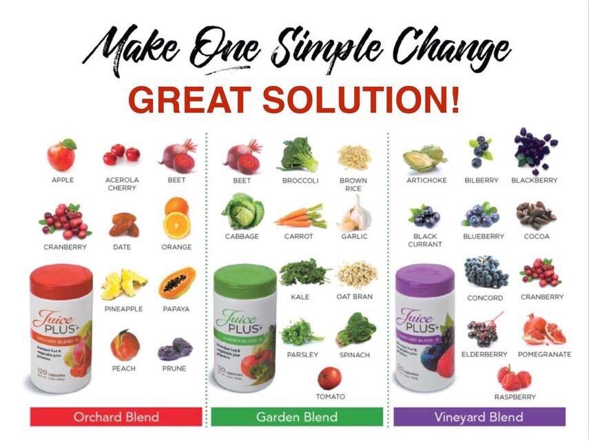 Juice Plus+ Fruit & Vegetable
