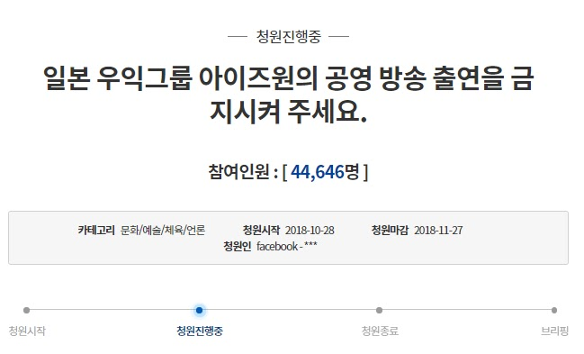 izone-petition