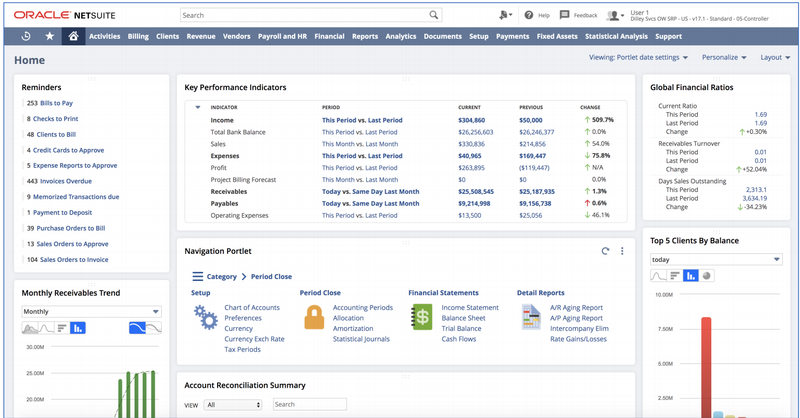 Example of a financial dashboard in NetSuite, showing reminders, KPIs, navigation portlet, and monthly receivables trend.