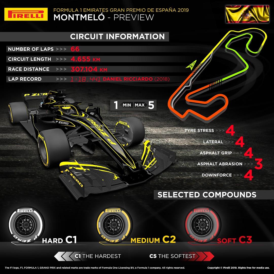 F1第5戦スペインGP