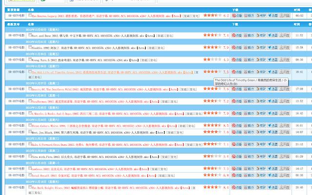 电影评分(豆瓣数据)