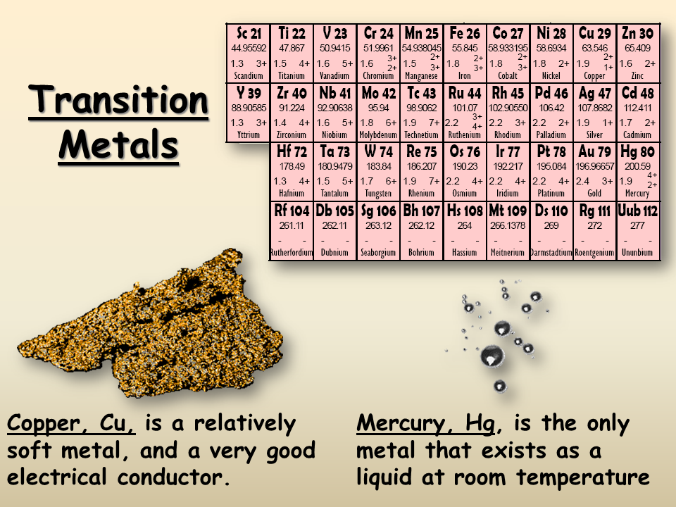 Image result for transition elements only
