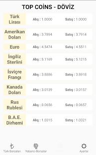 Top Coins : Türk Kripto Borsaları - náhled
