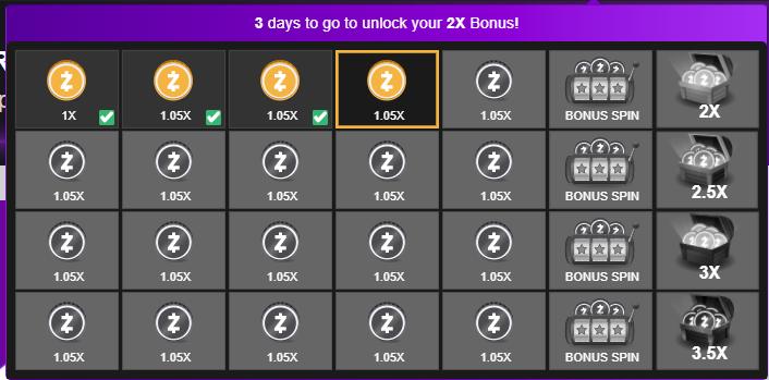 PipeFlare Consecutive Day Claim Bonuses
